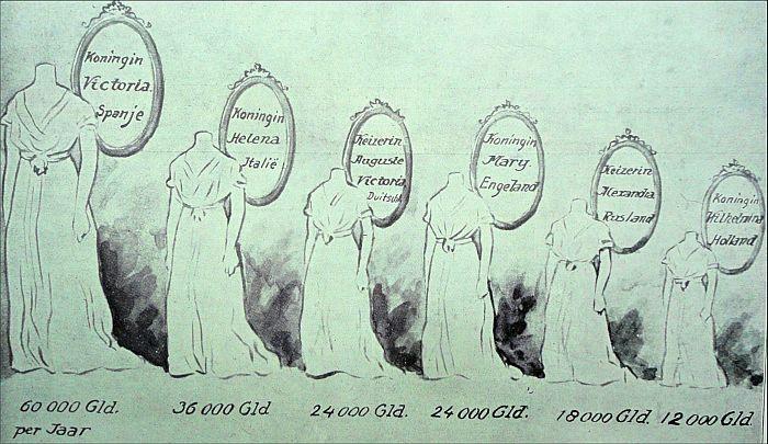 Het verdraaide tabelletje uit Het Leven, 1914.